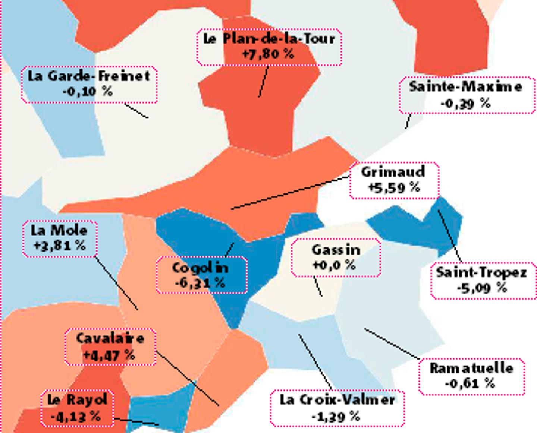 Démographie dans le Golfe de Saint-Tropez