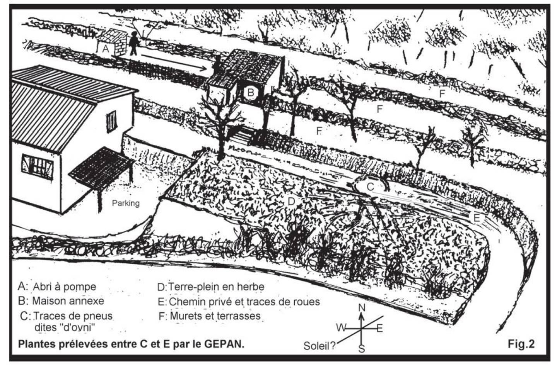 Lors de l'enquête, le Gepan a étudié le terrain de Renato Nicolaï situé au bout de la route de La Motte.