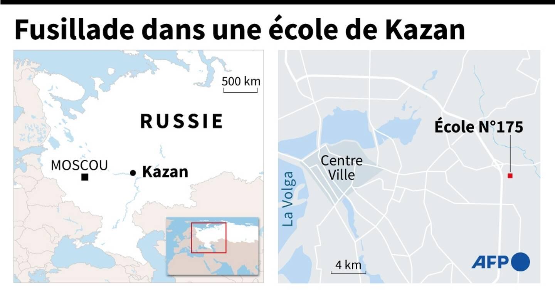 Fusillade dans une école de Kazan