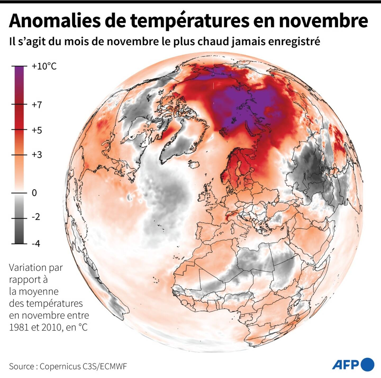 Anomalies de températures en novembre