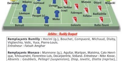 Tout ce qu'il faut savoir avant la demi-finale de Coupe de France de l'AS Monaco contre Rumilly