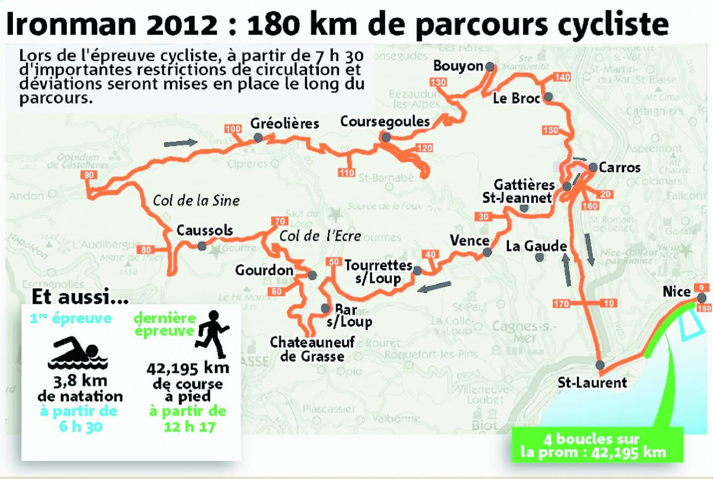 IronMan2012 parcours
