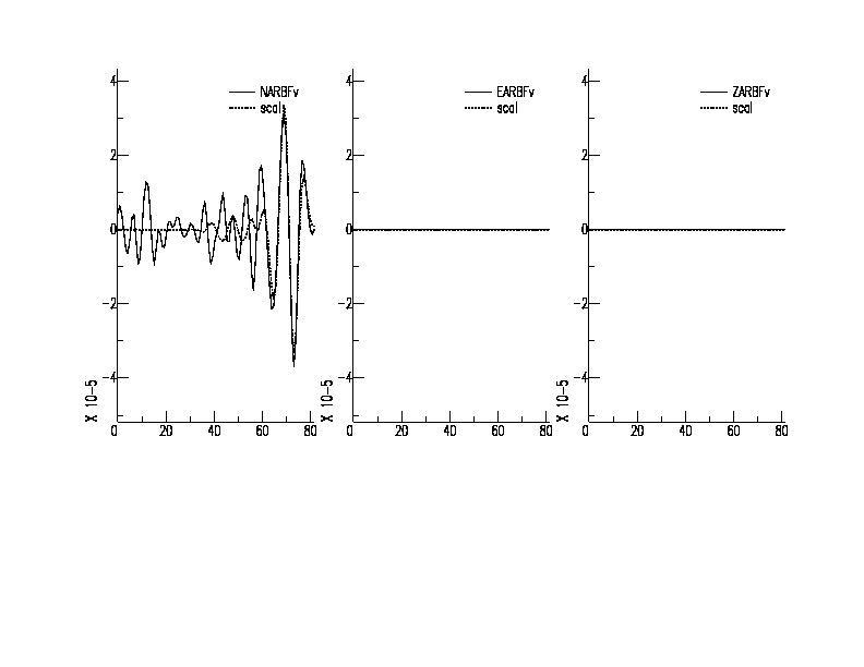 releve secousse sismique