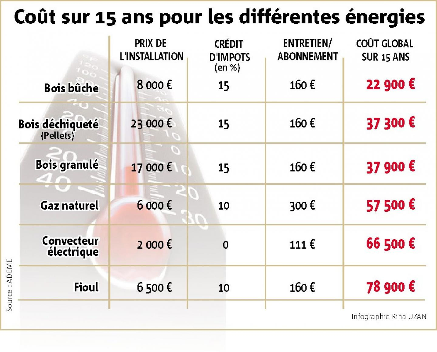 Chauffage : comment - 23203810.jpg