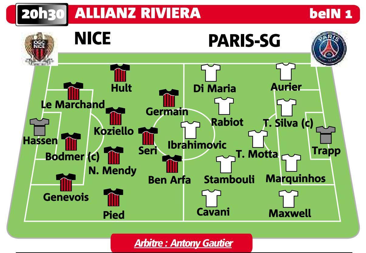 OGC Nice-PSG: les compos probables
