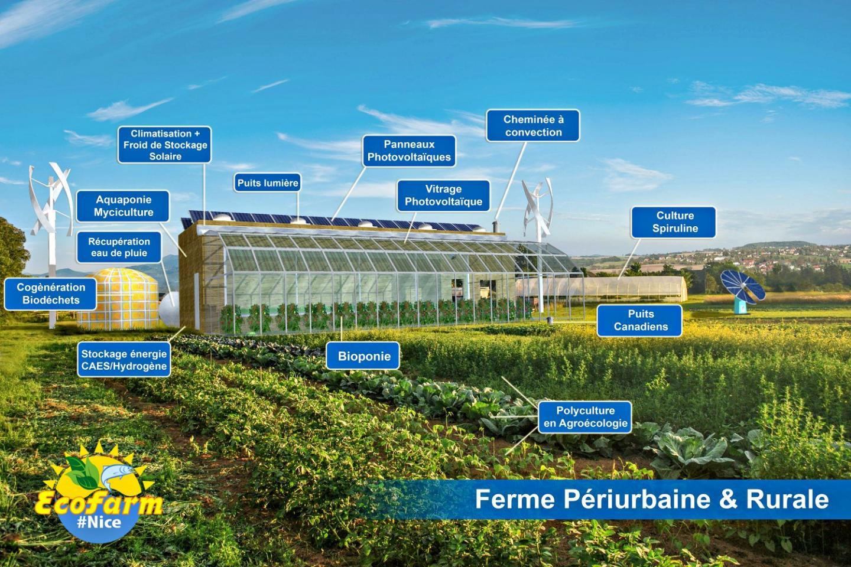 La ferme pilote rurale imaginée par Yann Rozier.