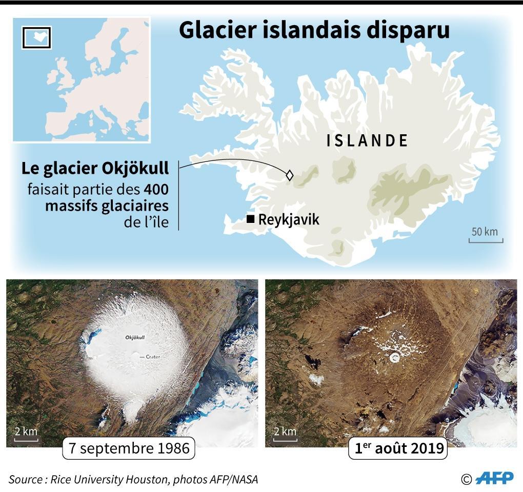 Glacier islandais disparu