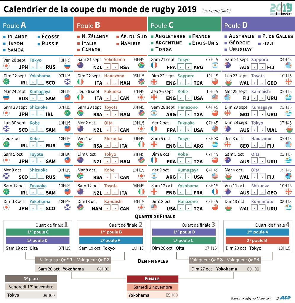 Calendrier de la Coupe du monde de rugby.