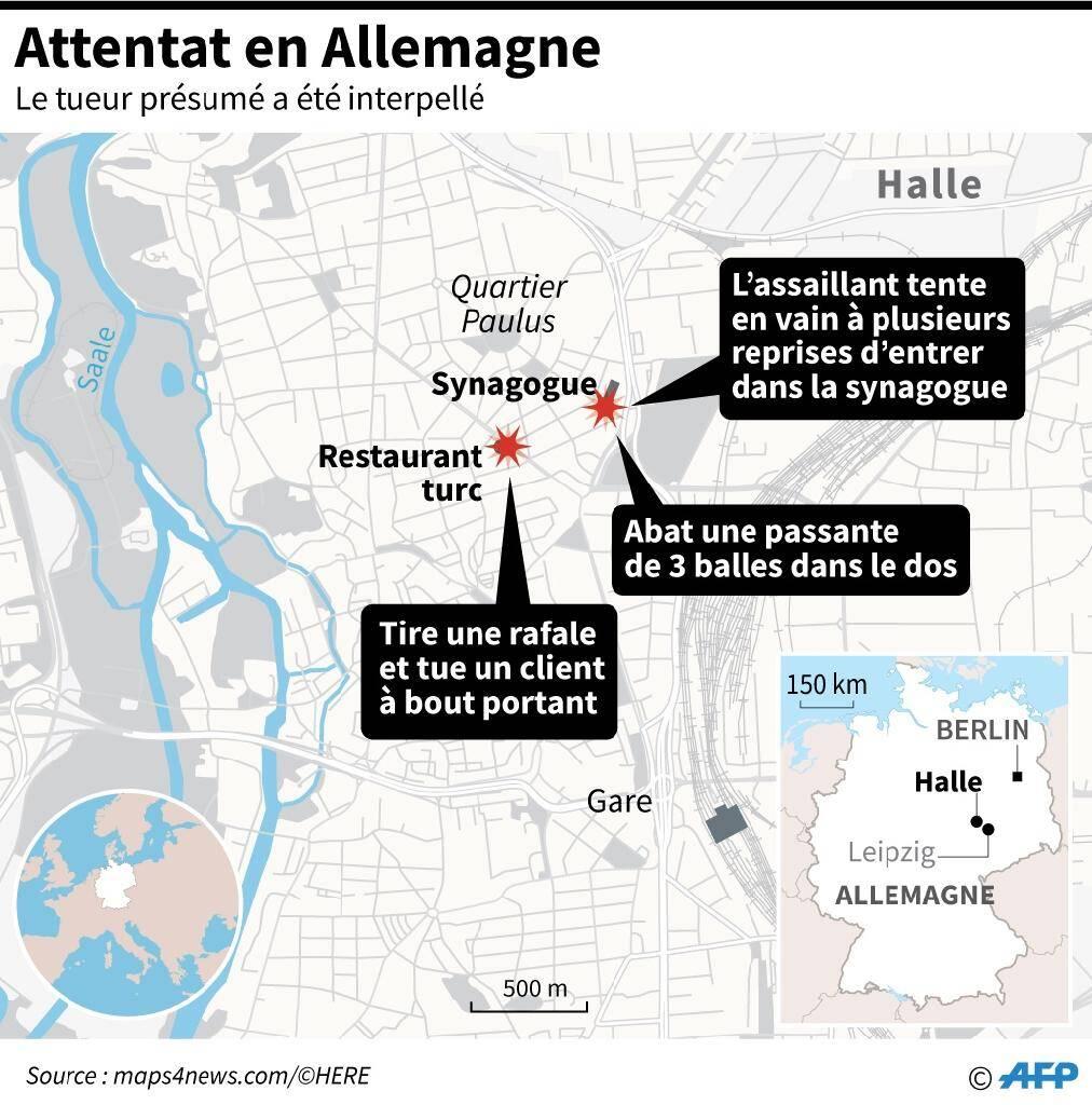 Attentat en Allemagne