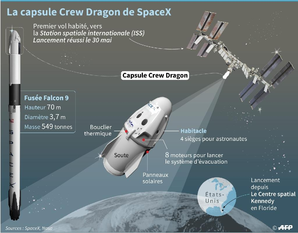 DIRECT : suivez l'arrimage de la Crew Dragon à l'ISS !