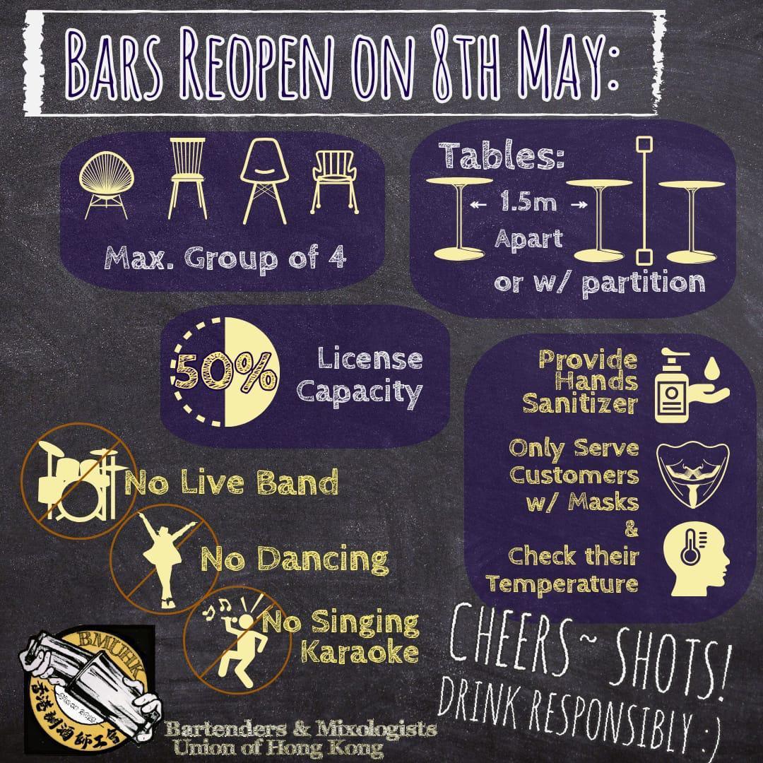 Les bars ont rouvert le 8 mai à Hong Kong, avec de nouvelles règles.Et la foule du samedi soir.