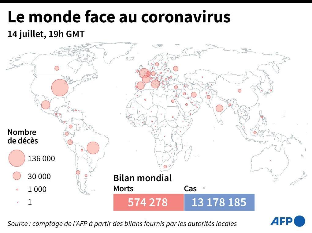 Le monde face au coronavirus