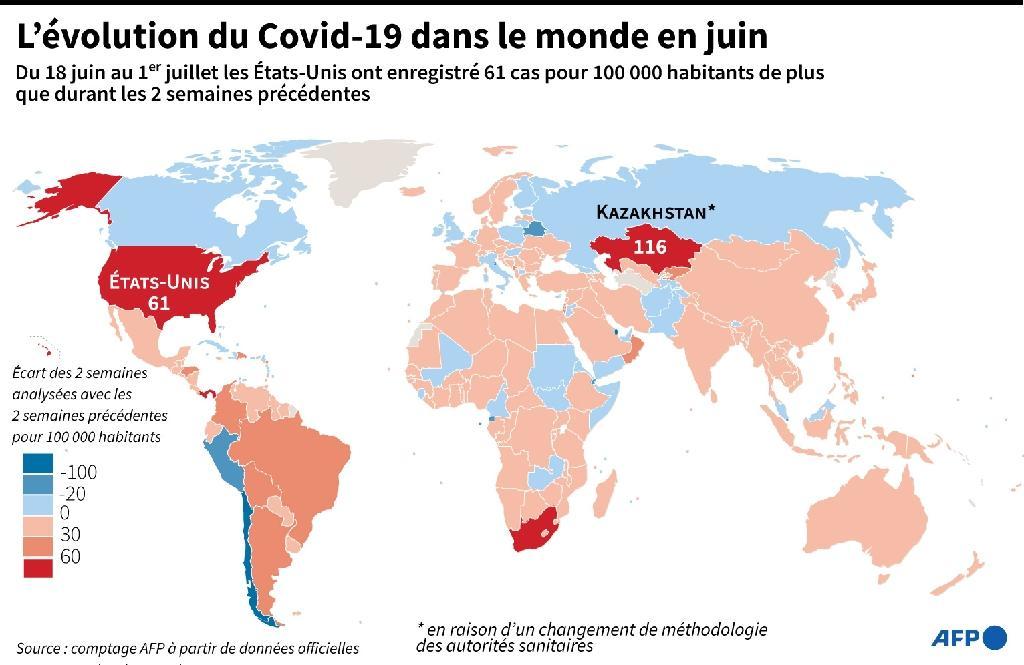 L'évolution du Covid-19 dans le monde en juin
