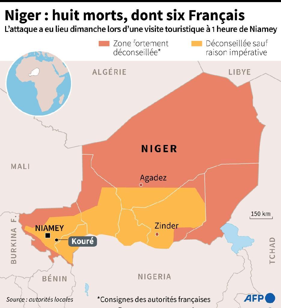 Niger : huit morts, dont six Français