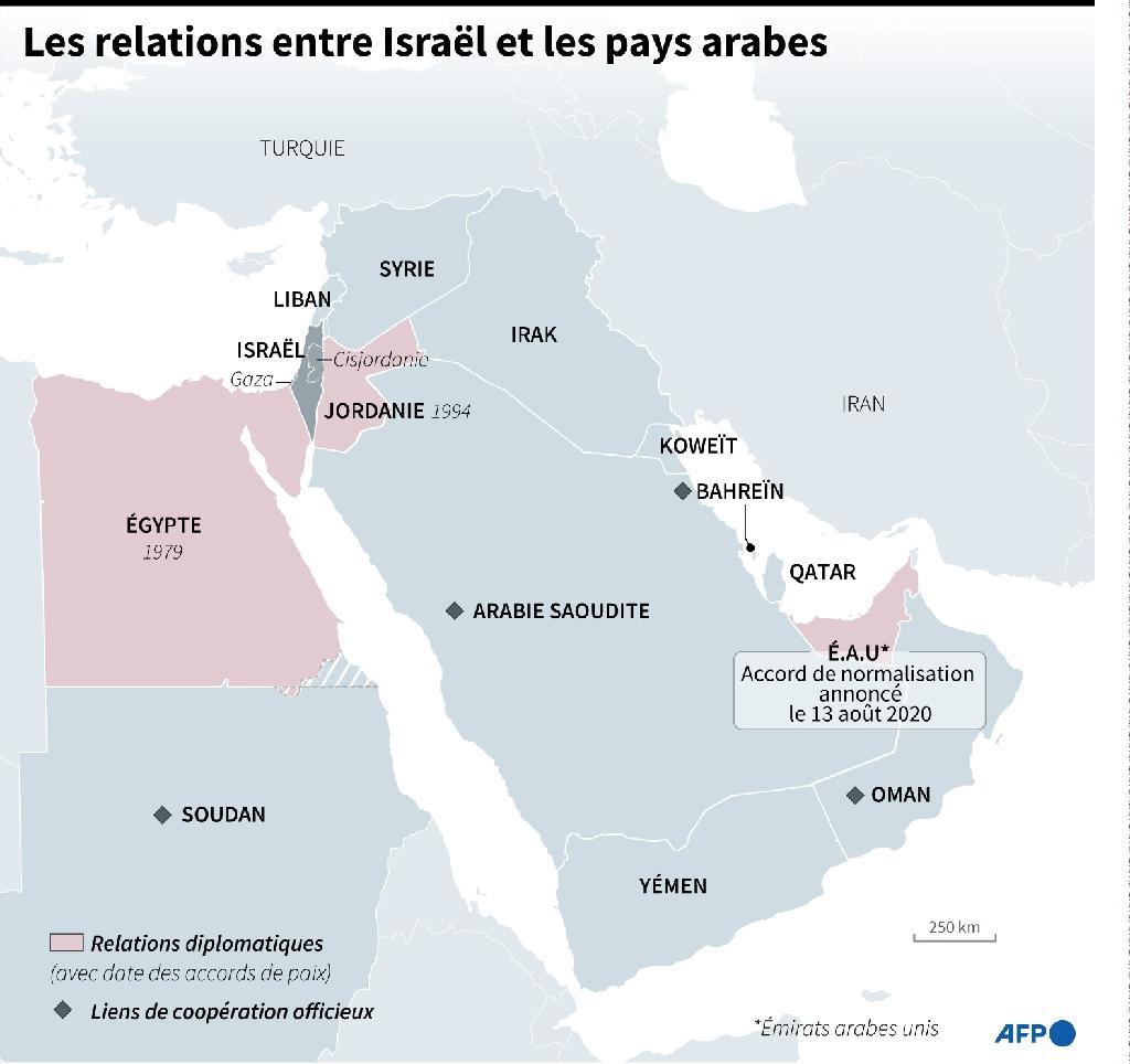 Les relations entre Israël et les pays arabes