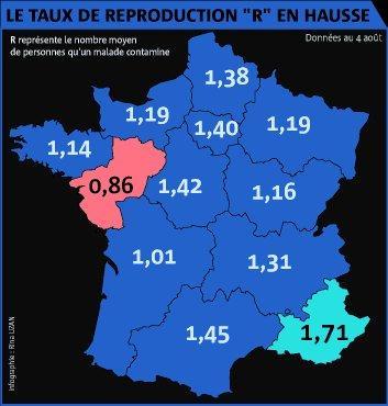 Un des facteurs à observer est le taux de reproduction du virus. En clair, le nombre moyen de personnes qu'un malade contamine. Notre région est la plus à risque en métropole. Seules la Réunion et la Martinique sont au-dessus (2,26 et 1,94).