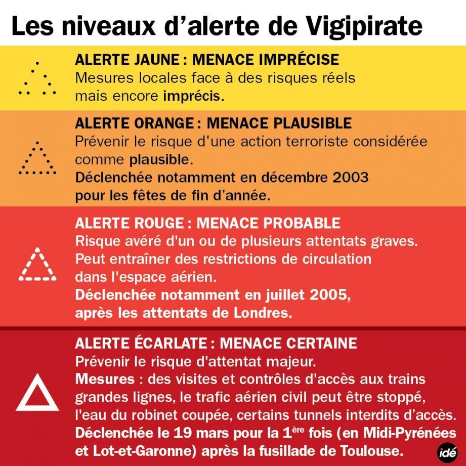 """Le plan Vigipirate """"écarlate"""" a été déclenché sur la région Midi-Pyrénées après la tuerie de Toulouse."""