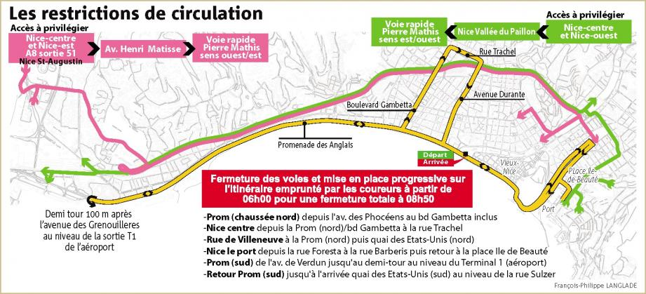 semi marathon de Nice 2012