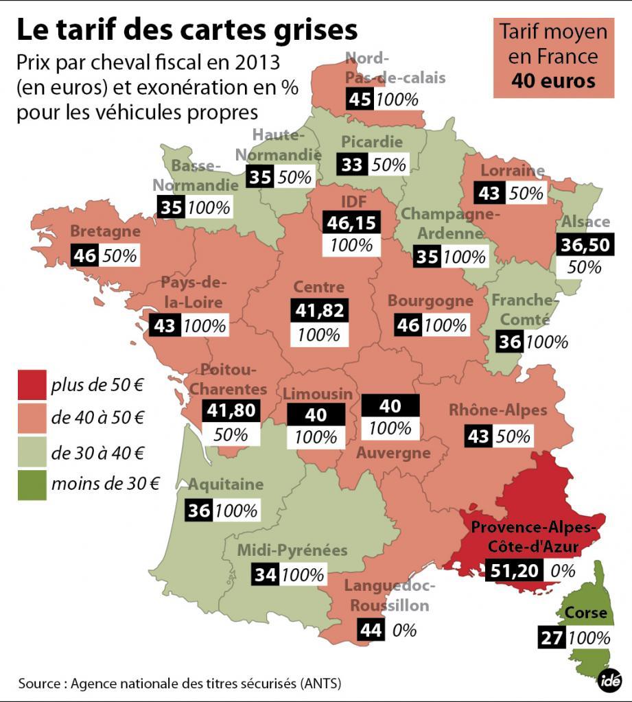 Les tarifs des cartes grises en 2013 selon les régions