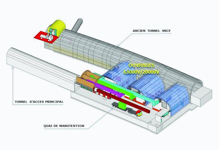 Doublement de la capacité électrique de Monaco