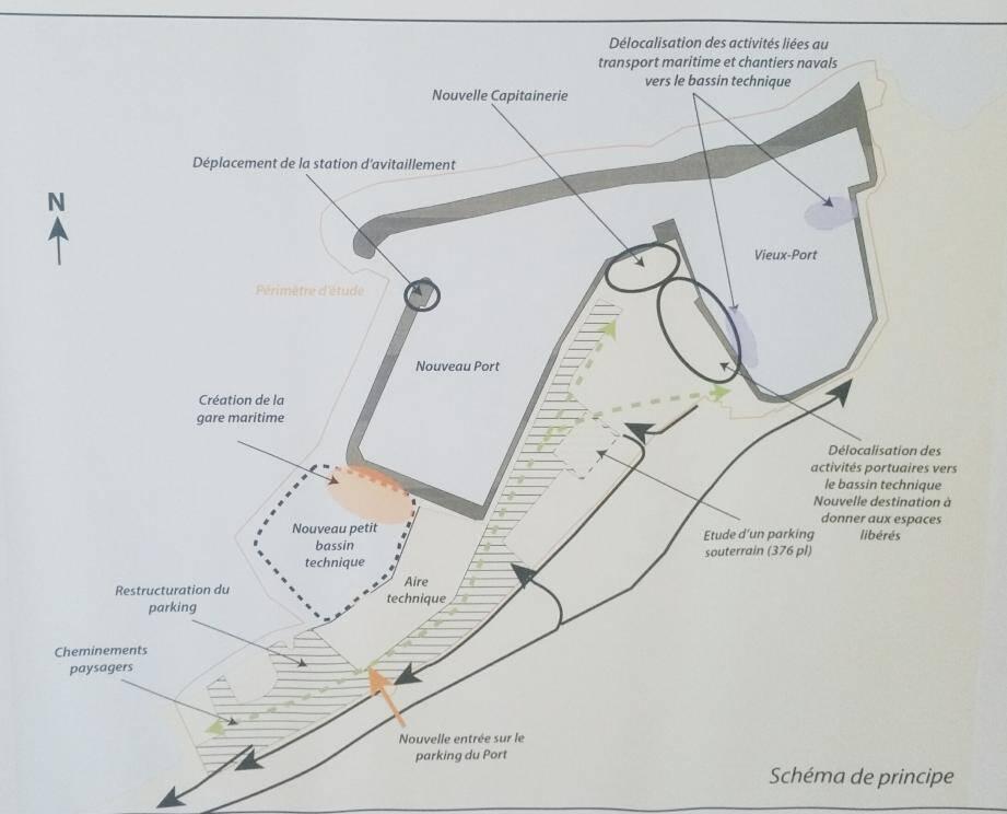L'un des documents du dossier qui montrent l'emplacement du futur bassin technique et les équipements ou activités qui y seront transférées.