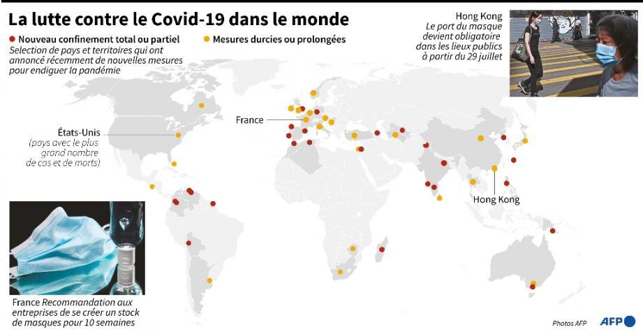 La lutte contre le Covid-19 dans le monde