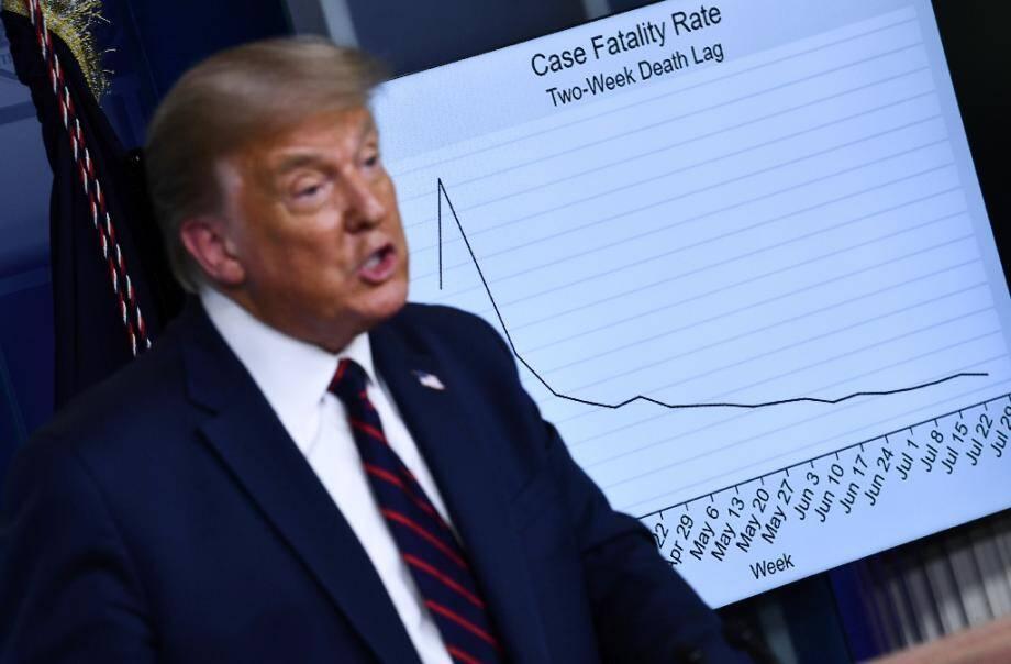 Le président américain Donald Trump devant un graphique consacré à l'épidémie de Covid-19 le 4 août 2020