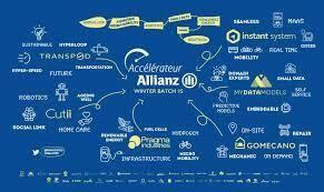 Quelles sont les 6 nouvelles recrues de l'accélérateur Allianz de Nice?