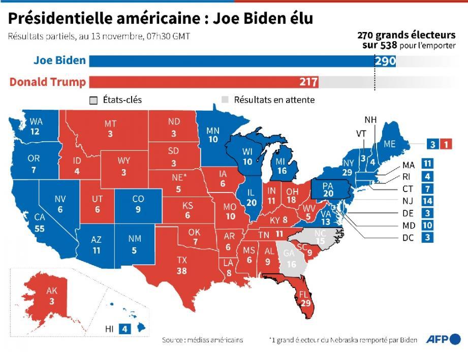 Présidentielle américaine : Joe Biden élu