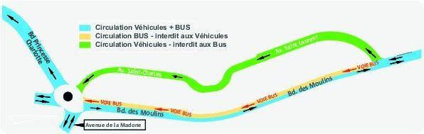 Le nouveau schéma de circulation, entre le giratoire de la Madone et l'avenue Saint-Laurent, tel qu'il sera instauré demain.