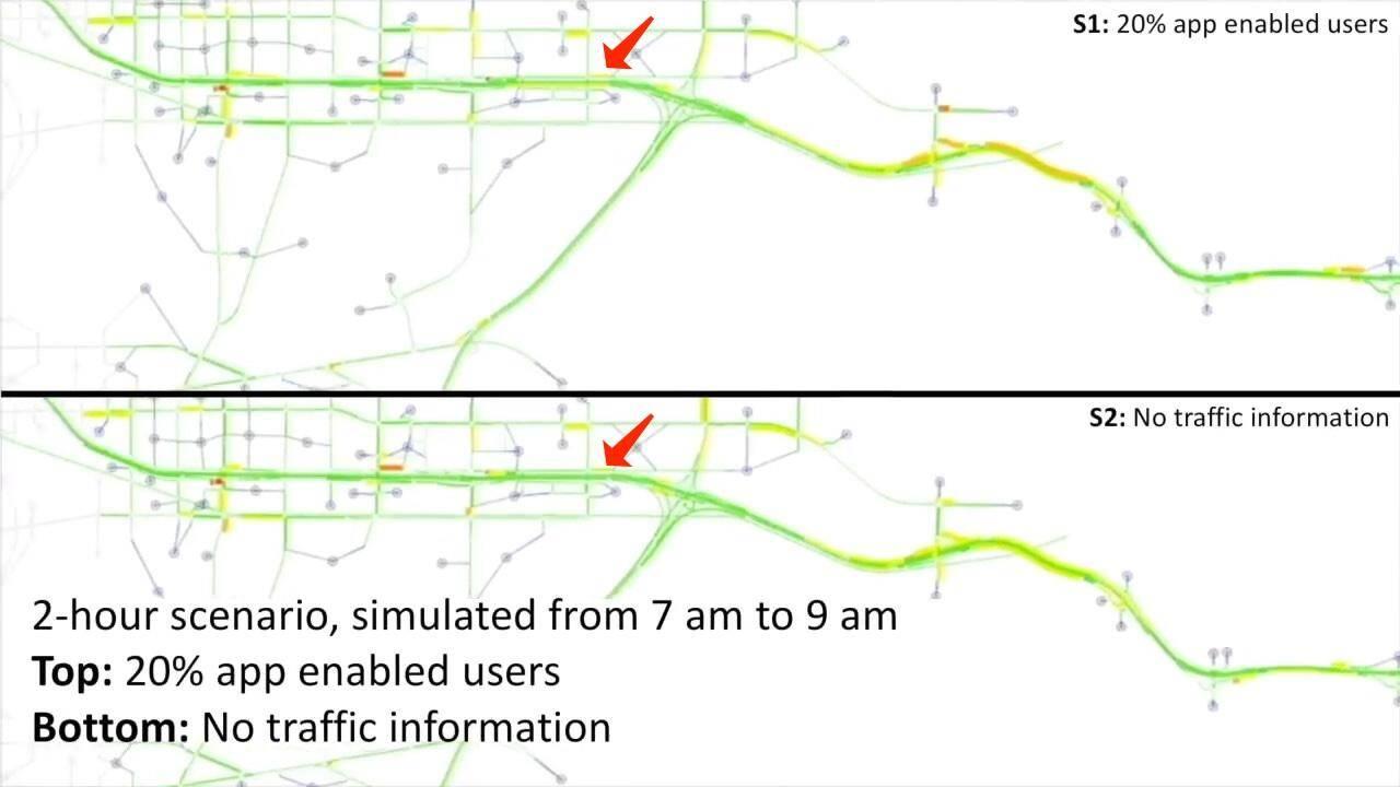 La simulation mise au point par Berkeley imagine deux scénarios de bouchon (au niveau de la flèche) : en bas, si aucun conducteur n'utilise d'app de navigation ; en haut, si 20 % des conducteurs utilisent une app.