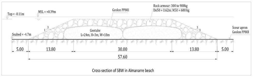 Coupe transversale d'une digue proposée par Memocs/Seatech.