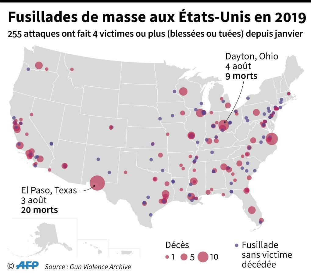 Fusillades de masse aux Etats-Unis en 2019