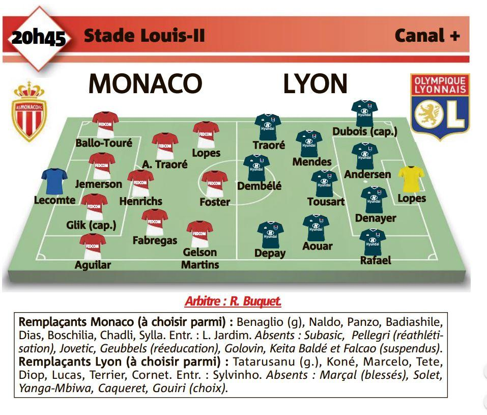 Les compositions probables