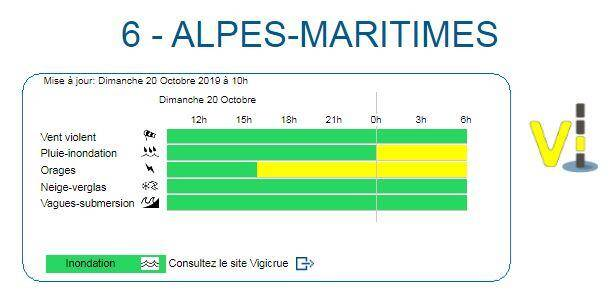 La vigilance jaune orages démarre à 16h dans les Alpes-Maritimes.