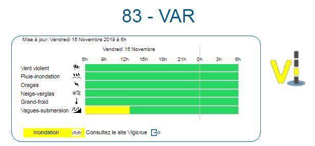 La vigilance jaune vagues-submersion reste en vigueur jusqu'à midi dans le Var.