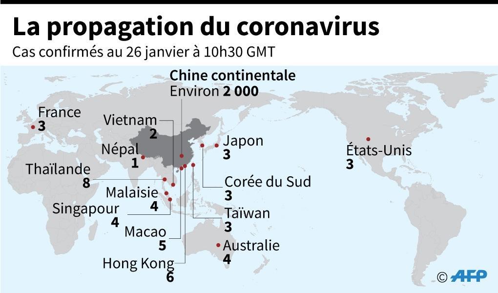 La propagation du coronavirus