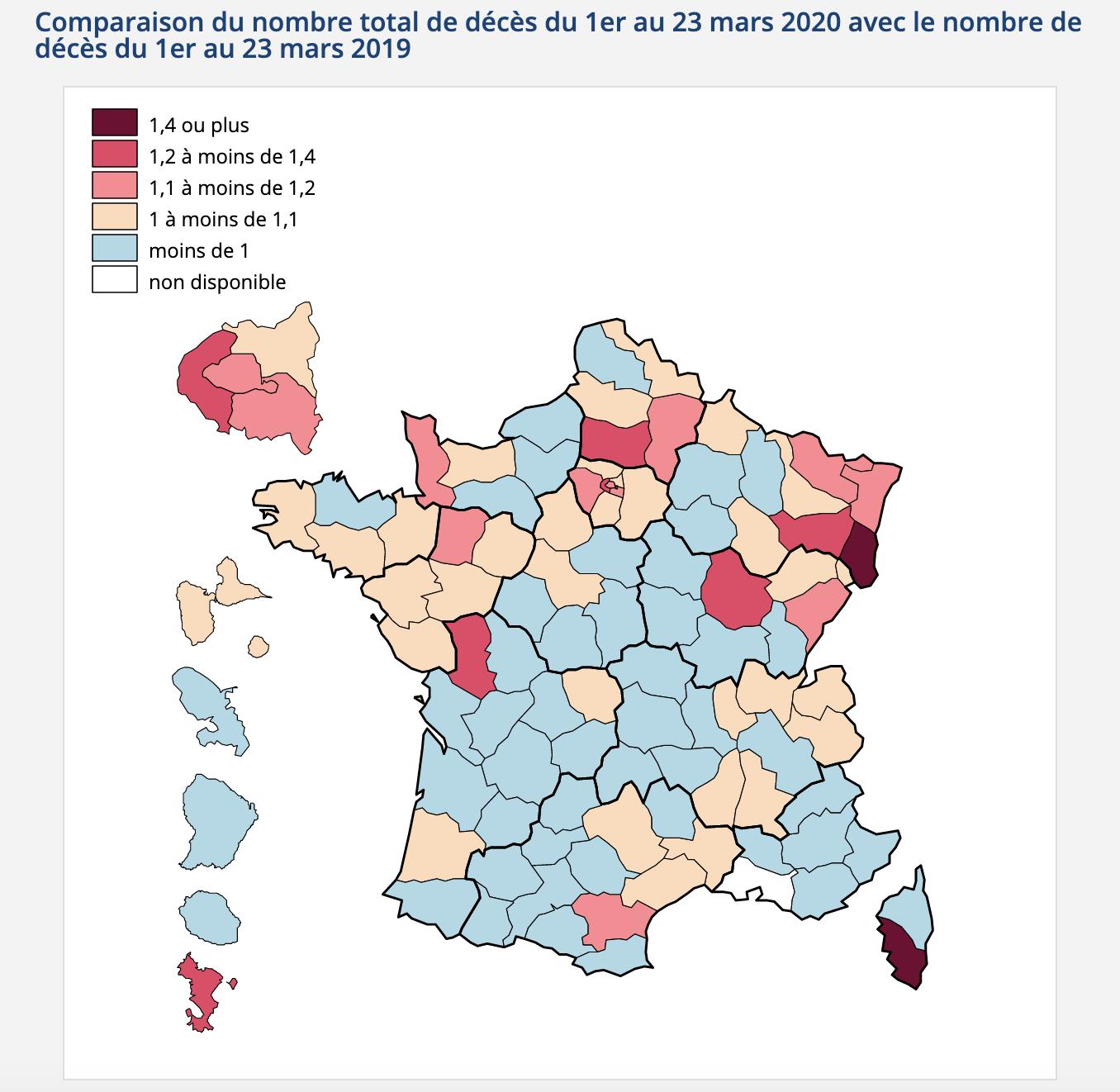 Comparaison du nombre total de décès en France entre le 1er et le 23 mars 2020, et la même période en 2019