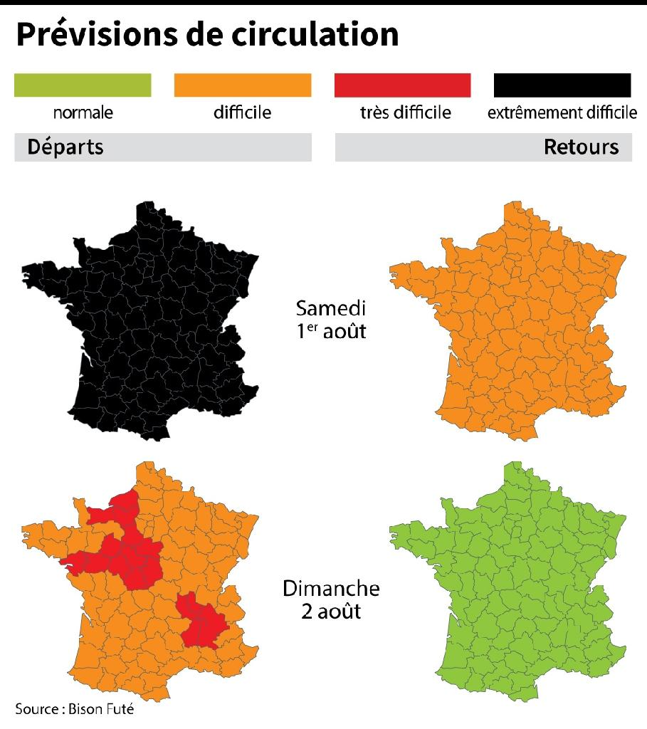 Prévisions de conditions de circulation
