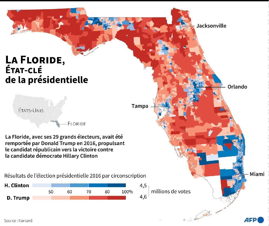 La Floride, État-clé des élections américaines