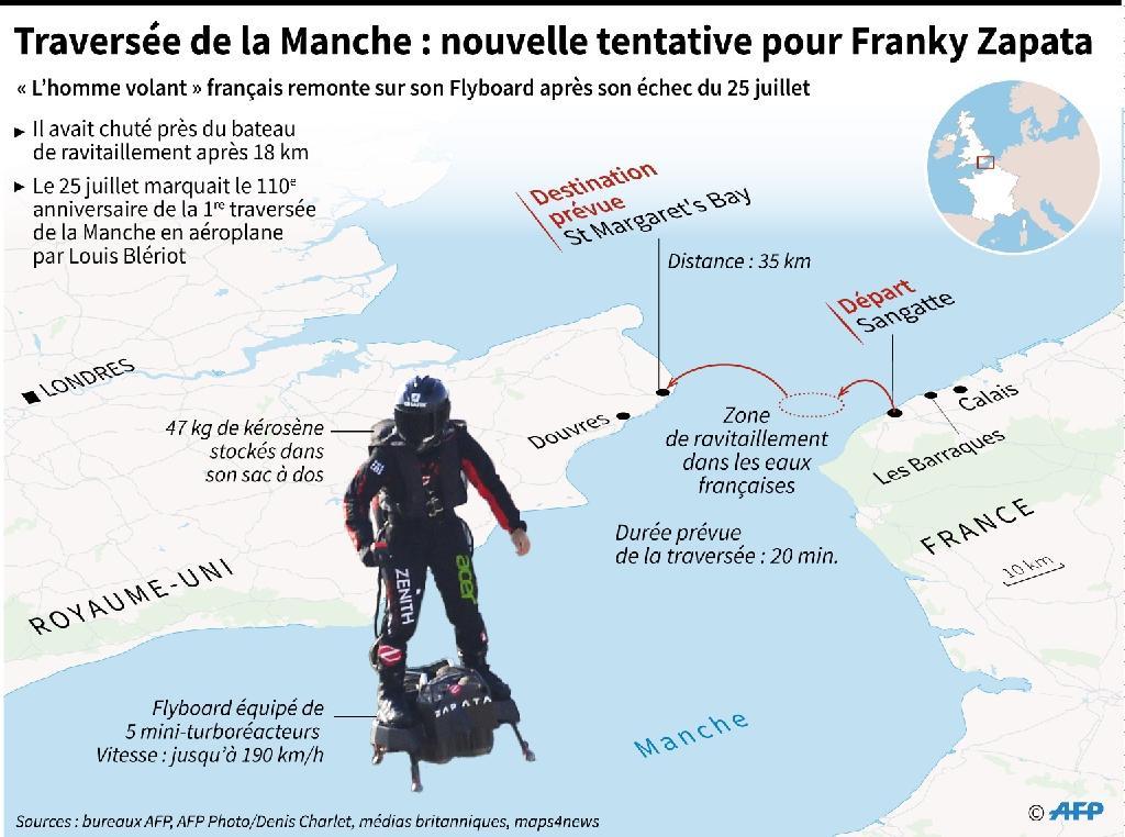 Traversée de la Manche : nouvelle tentative pour Franky Zapata