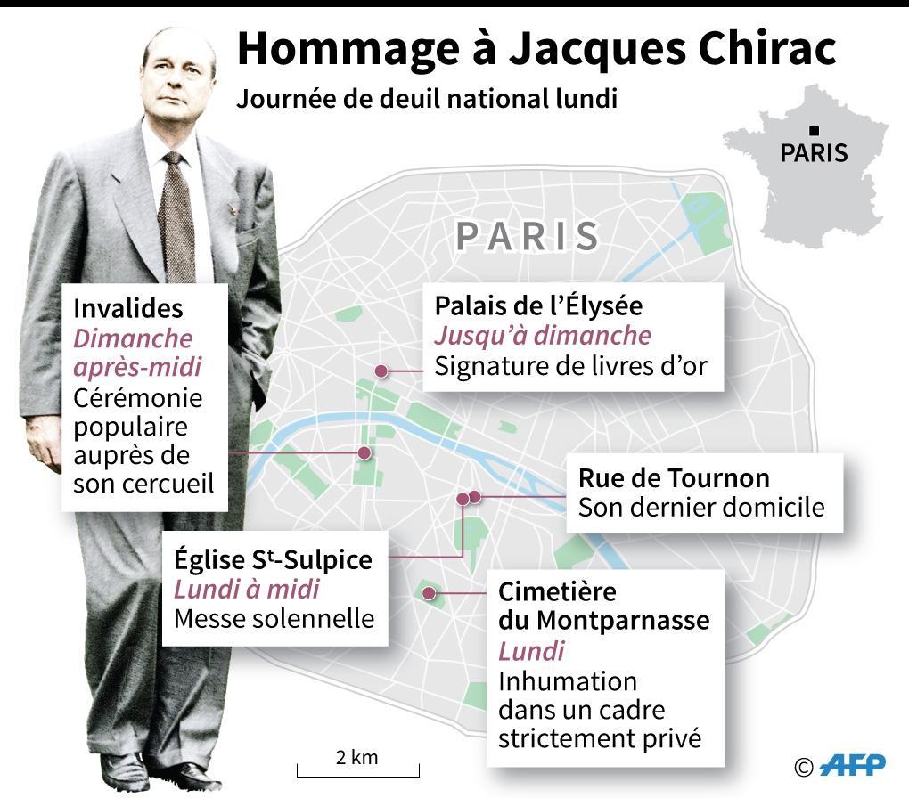 Carte de Paris et localisation des différents sites des hommage, cérémonie, messe et inhumation de l'ancien président de la République Jacques Chirac