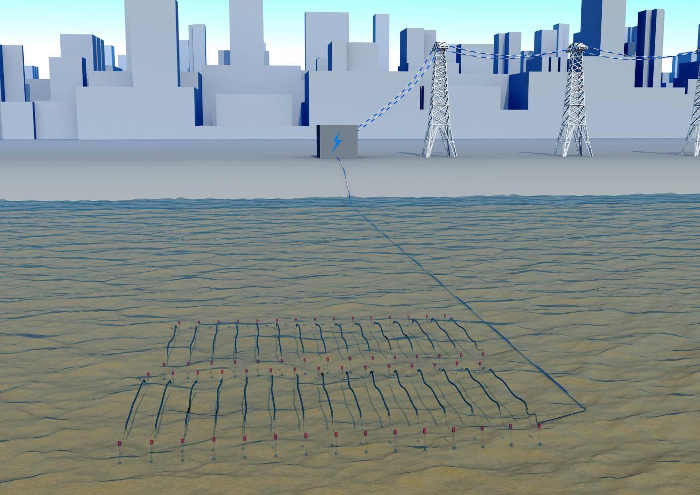 L'électricité sera directement acheminée vers la terre par des câbles électriques isolés, enfouis ou non.