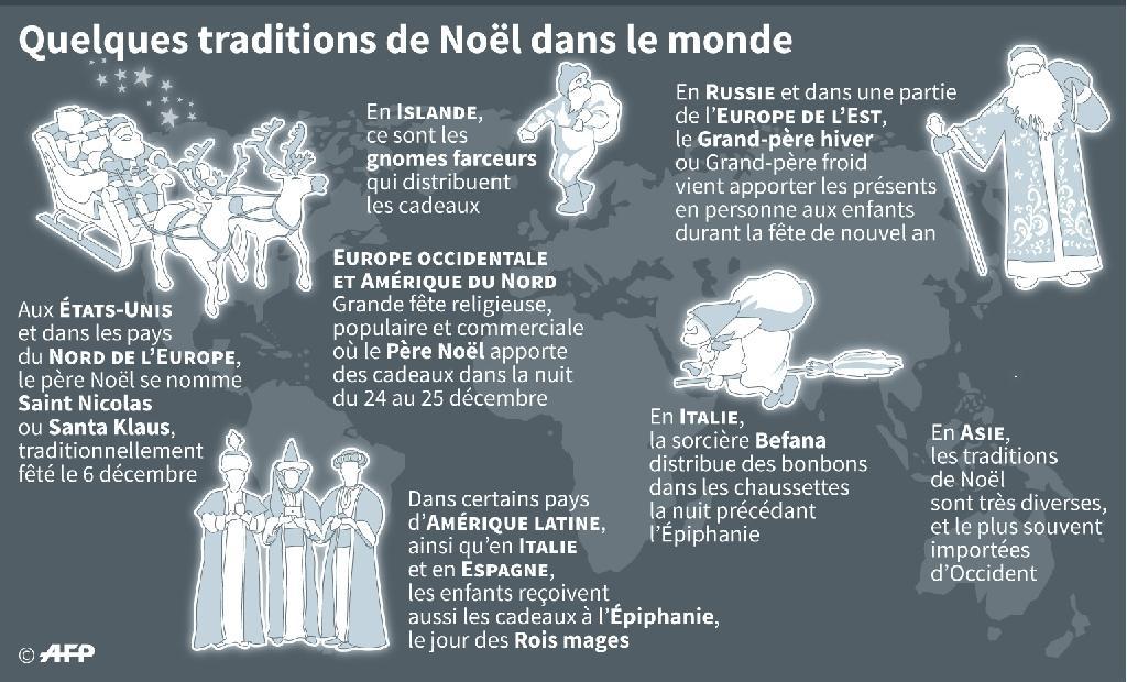 Quelques traditions de Noël dans le monde