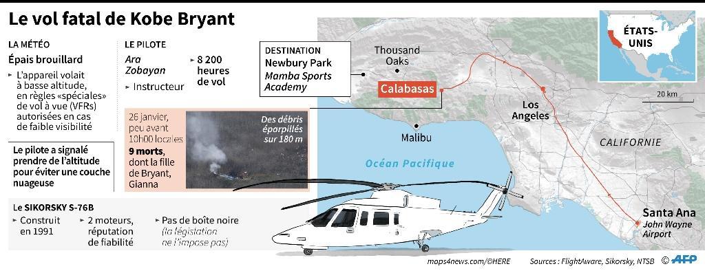 Trajectoire de l'hélicoptère à bord duquel la star de NBA Kobe Bryant a trouvé la mort le 26 janvier près de Los Angeles