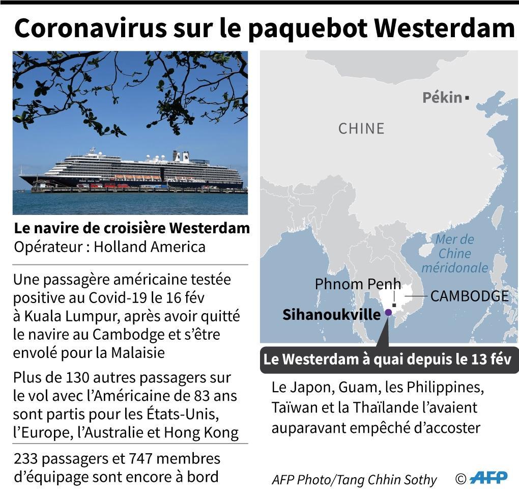 Coronavirus sur le paquebot Westerdam.
