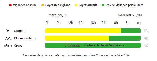 La vigilance jaune restera en vigueur la majeure partie de la journée jusqu'en soirée.