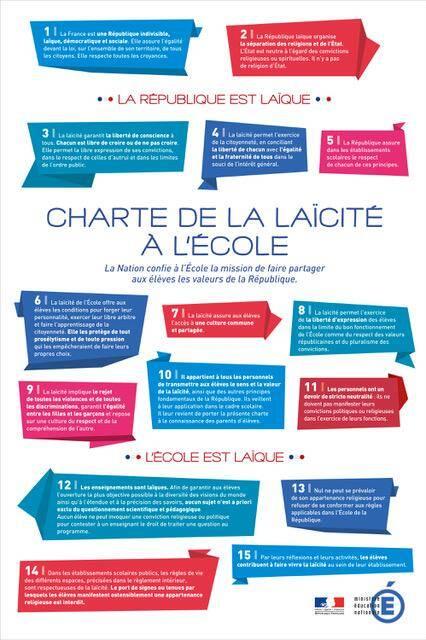 La Charte de la laïcité comporte quinze articles