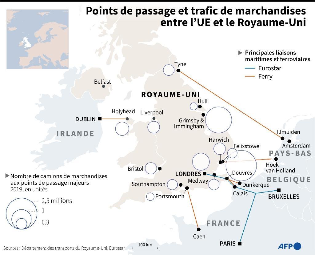 Points de passage et trafic entre l'UE et le Royaume-Uni