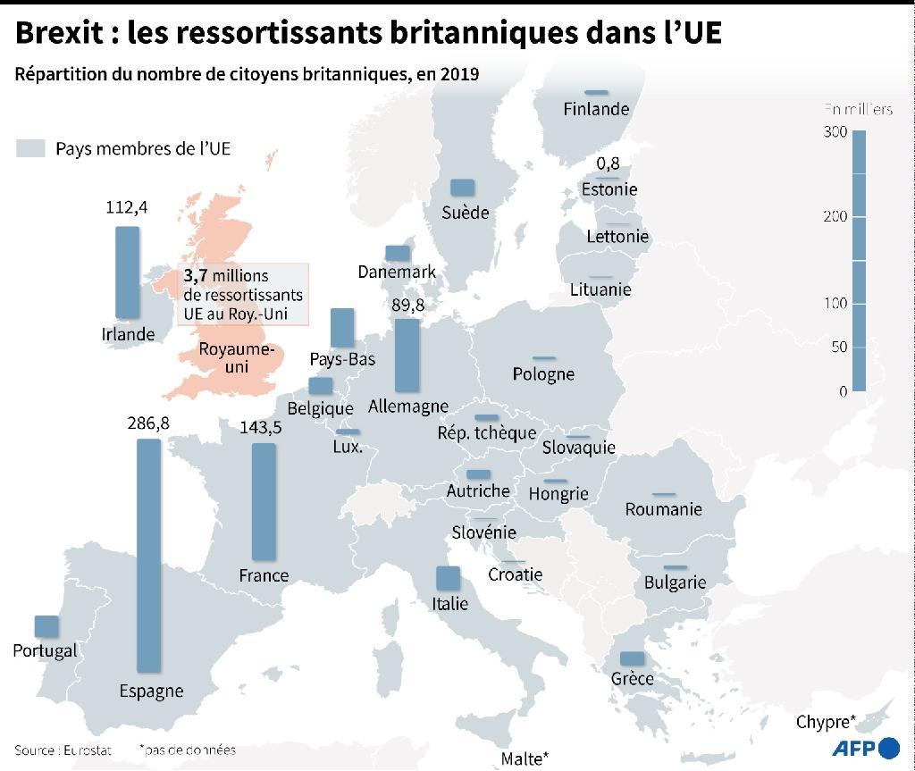 Brexit : les ressortissants britanniques dans l'UE